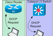 Resolving Cisco Switch & Router 'DHCP Server Pool Exhausted-Empty' Error – Client IP Assignment Failure