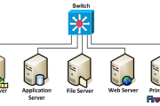 how to clear dns cache windows server 2012 r2