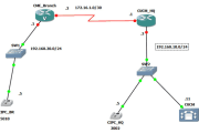 How to Register Cisco IP Phones & Connect CallManager (CUCM) Cluster with CME or UC520, UC540. UC560 via H.323 Gateway