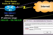 Cisco VPN Client Configuration - Setup for IOS Router