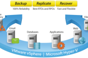 Altaro VM Backup v8 (VMware & Hyper-V) with WAN-Optimized Replication dramatically reduces Recovery Time Objective (RTO)