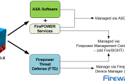 Cisco ASA Firepower Threat Defense (FTD): Download and Installation/Setup ASA 5500-X. FTD Management Options