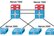 Introduction to Cisco Nexus Switches – Nexus Product Family.  Differences Between Nexus NX-OS & Catalyst IOS. Comparing High-End Nexus & Catalyst Switches
