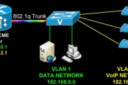 How To Configure Router On A Stick - 802.1q Trunk To Cisco Router