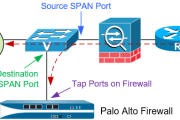 Palo Alto Firewall Configuration Options. Tap Mode, Virtual Wire, Layer 2 & Layer 3 Deployment modes