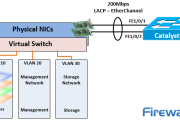 Windows 2012 Server NIC Teaming – Load Balancing/Failover (LBFO) and Cisco Catalyst EtherChannel LACP Configuration & Verification