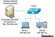 Installing Windows Server 2012 Active Directory via Server Manager. Active Directory Concepts