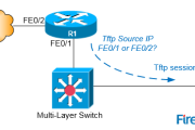 Resolving Cisco Router/Switch Tftp Problems: Source IP Address - The 'IP TFTP Source-Interface' Command