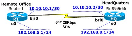 cisco-basic-isdn-configuration-1