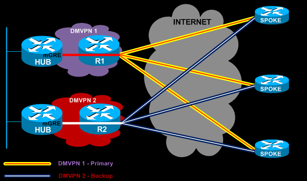 internet routing architectures The internet, an upstart academic experiment in the late 1960s, struggles with identity and success today from the arpanet to the nsfnet to anybodysnet, the internet.