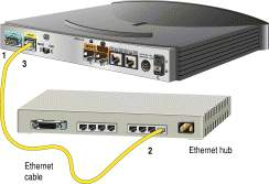 cisco-router-basics-5