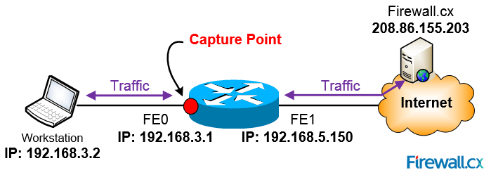 cisco-router-embedded-packet-capture-2