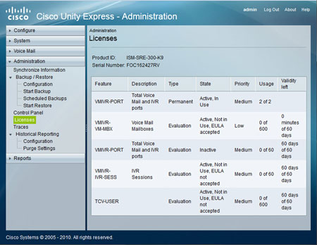 Cisco Unity Express license summary