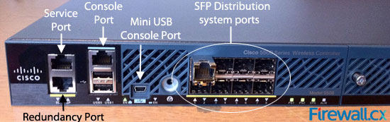 Cisco WLC Interfaces, Ports & Their Functionality