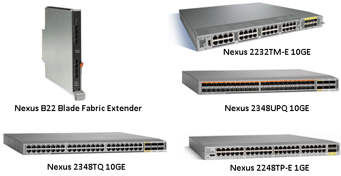 The Nexus 2000 series switches