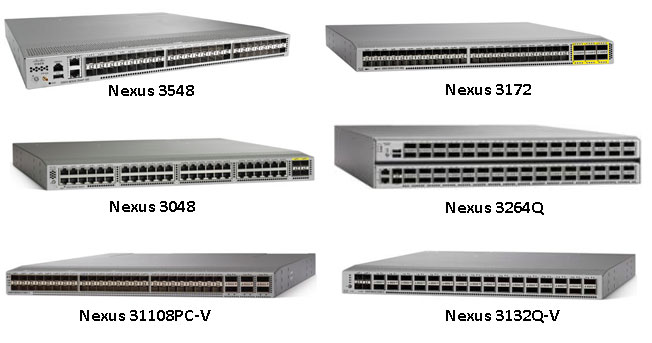 The Nexus 3000 Series Data Center Switches