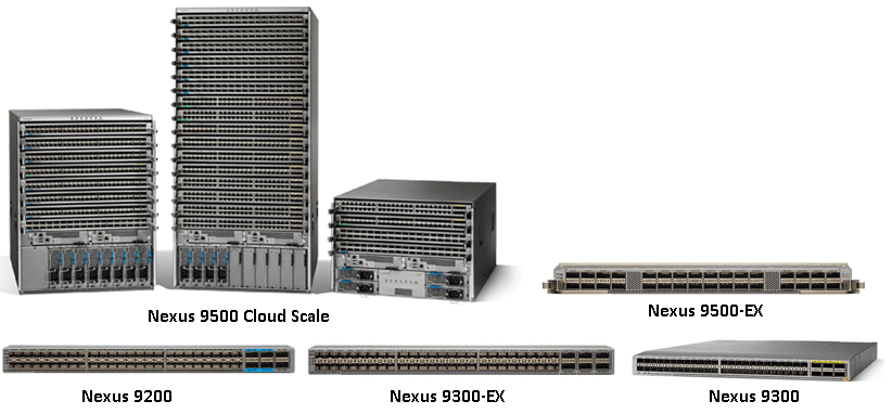 The Nexus 9000 Series Data Center Switches