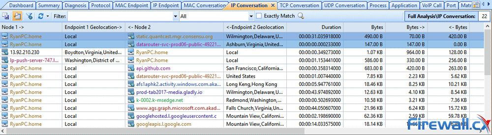 capsa enterprise v11 ip conversation tab