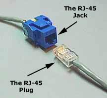 Cabling - RG-45 Jack and RJ-45 Plug / Connector
