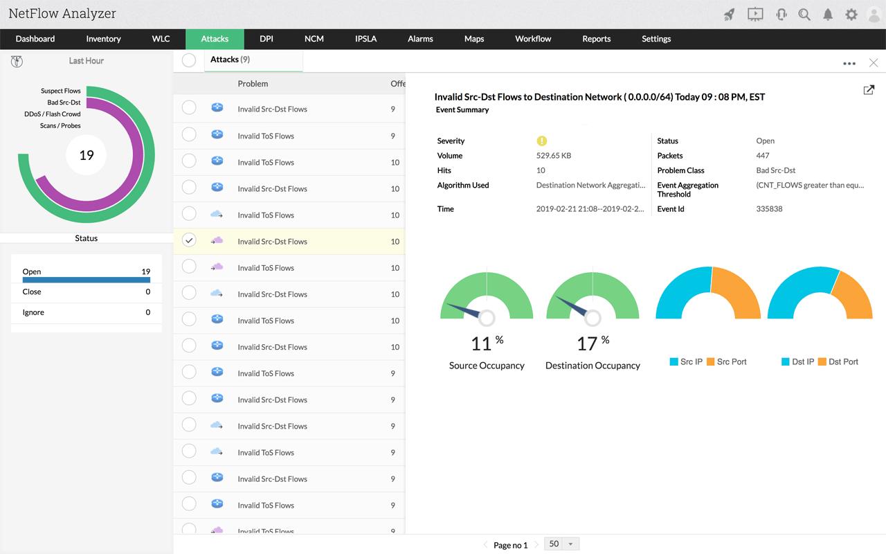 Netflow: Monitor Bandwidth & Network Utilization  Detect LAN