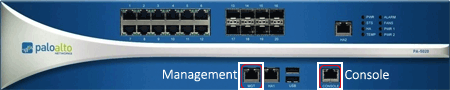 Palo Alto Networks Firewall PA-5020 Management & Console Port