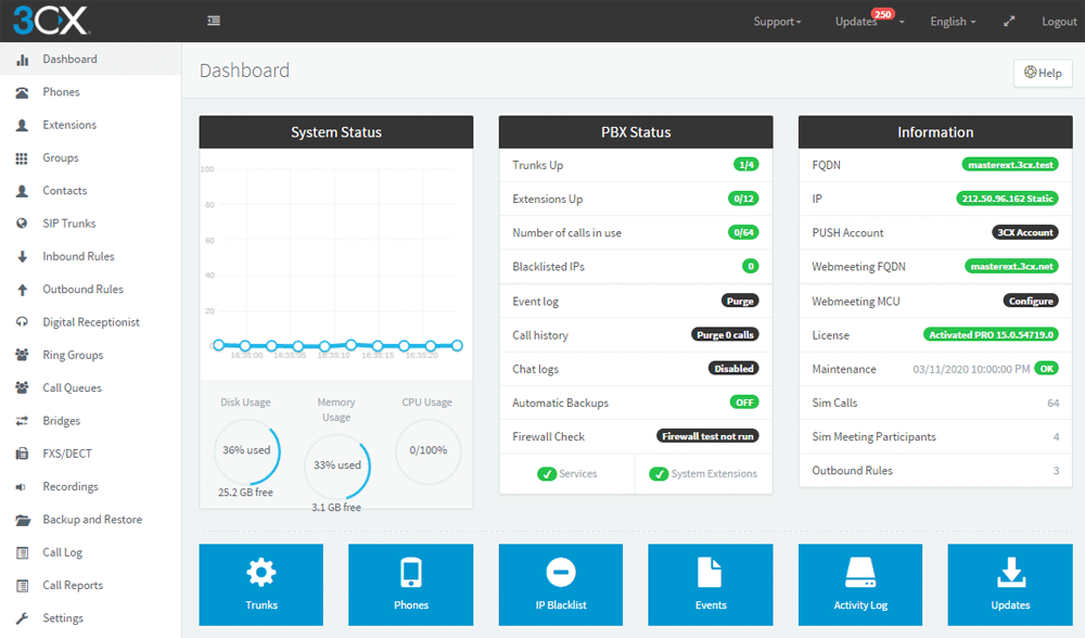 3CX's intuitive dashboard allows quick & easy administration with zero prior experience!