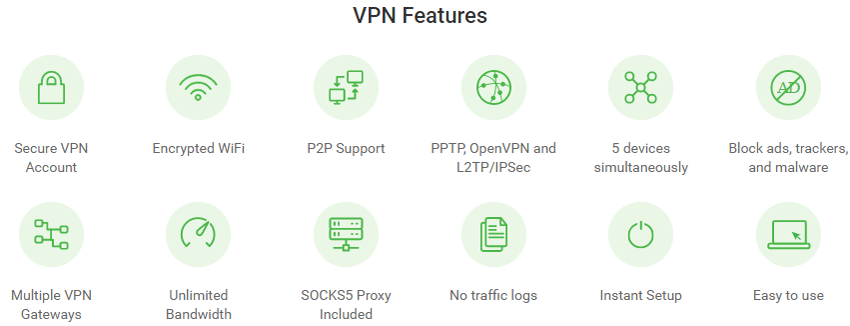 Quick overview of VPN features offered by Private Internet Access