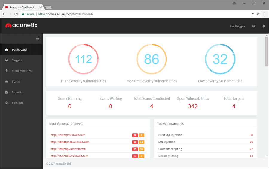 Acunetix Online Dashboard - manage and track security vulnerabilities