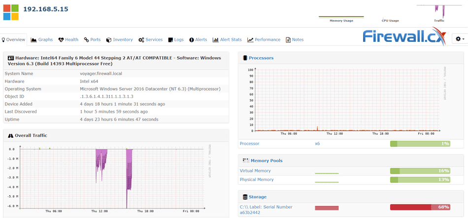 windows server snmp resource monitoring